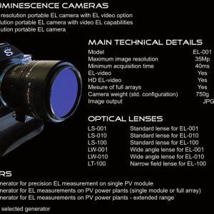Dettagli camera.jpg